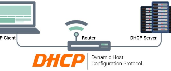 Pengertian dan Fungsi dhcp server (Dynamic Host Cofiguration Protocol)